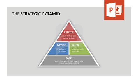 goal pyramid template mission vision strategy pyramid pictures to pin on