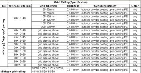 Ceiling Grid Sizes by Triangle Open Cell Ceiling Panel Aluminum Grid Ceiling