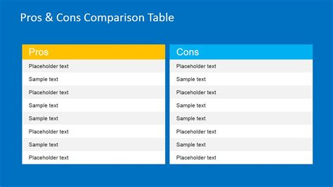 Pros Cons Comparison Table For Powerpoint Slidemodel Pros And Cons Excel Template Usmc