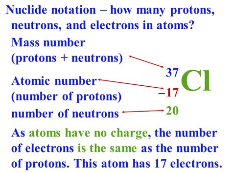 Is The Atomic Number The Number Of Protons by Protons Neutrons And Electrons Periodic Table Www