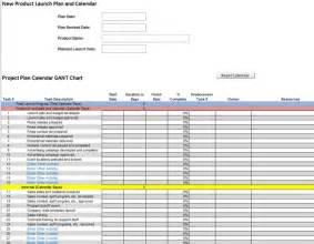 Product Plan Template by Product Launch Project Gantt Chart And Budget Plan
