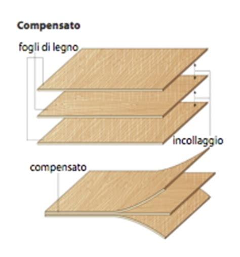 in the panchine deadly combination testo tavole compensato 28 images vantaggi legno compensato