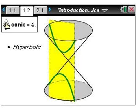 conic section definition conic section form of and definitions on pinterest