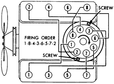 firing order chevy 1986 350 5 7 autos post