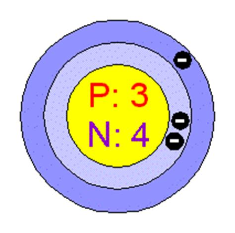 Number Of Protons Neutrons And Electrons In Lithium by Chemical Elements Lithium Li