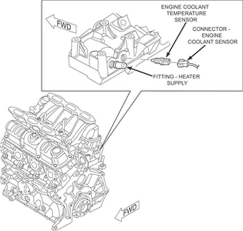 Solved Where Is The Ect Sensor Located On A 2006 Dodge