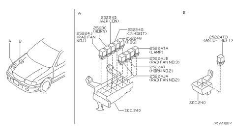 nissan b12 fuse box free wiring diagrams schematics
