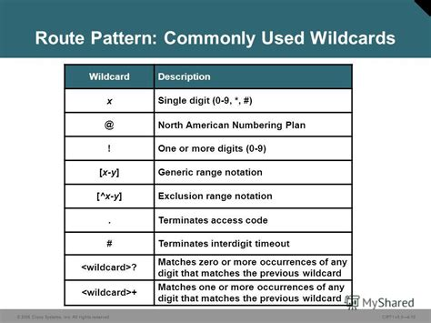 route pattern wildcards exles презентация на тему quot 169 2006 cisco systems inc all