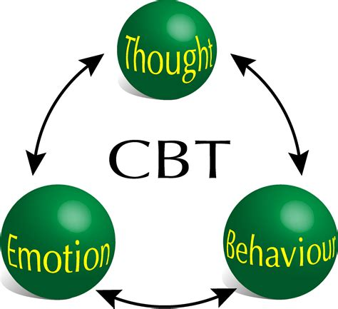 cognitive behavioral therapy cbt a layman s cognitive therapy guide to theories professional practice cbt for depression cognitive behavioral therapy books cognitive behavioral therapy nsight psychology addiction