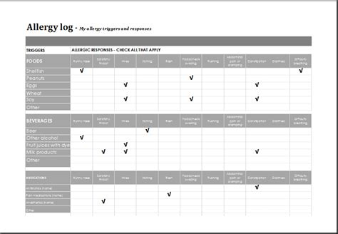 allergy plan template allergy plan template