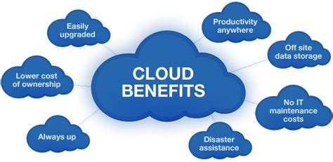 Why Do Many Consider Cloud by How To Choose Best Cloud Solutions Provider Inspira