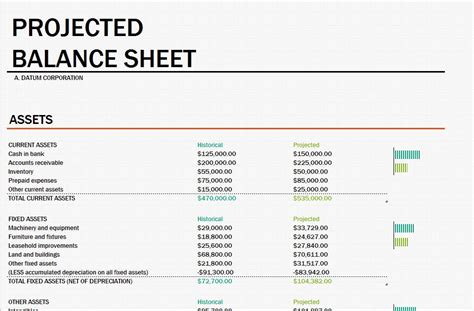 Projected Balance Sheet Template by Projected Balance Sheet Projected Balance Sheet Template
