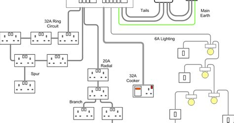typical house wiring diagram electrical engineering pics