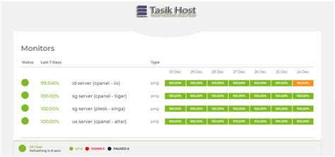 Monitor Untuk Server monitoring status server tasik host tinulis id