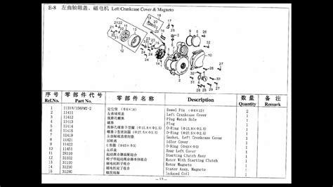 lifan cc ohc parts diagram catalog youtube