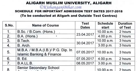 entry test pattern of islamic university kishanganjbihar com amu declares admission test dates for
