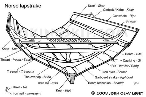 ship section names pdf wooden boat parts names lobster boat for sale