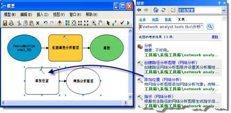 arcgis video tutorial rar arcgis基础教程学习 arcgis9 3入门级新手 想自学求推荐视频或书籍