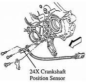 Fig 24X Crankshaft Position Sensor Arrangement 34L VIN X Engine