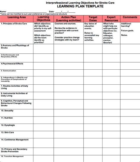 wound care plan template blank nursing education care plan template nursing care