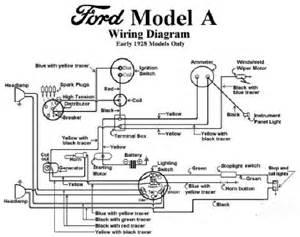 model a ford wiring diagram cool machine detail exle wiring diagram model a coil wiring