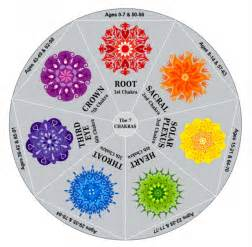 chakraboosters3rd chakra archives chakraboosters