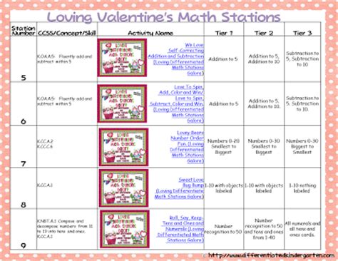 the major activities of the planning section include love to plan differentiated and aligned valentine s math