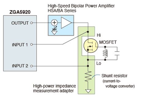 capacitor is measured in capacitor is measured in 28 images testing explain the process of charging and discharging