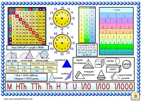Mat Mathematics by Numeracy