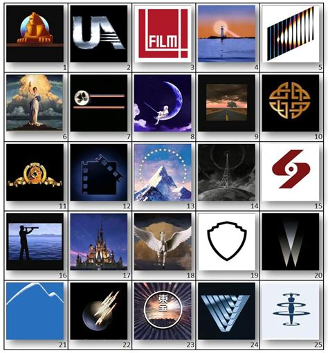 film related quiz team names can you name the movie studio by logo by jimborama