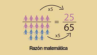 imagenes de razones matematicas raz 243 n y proporci 243 n matem 225 tica 191 c 243 mo y cu 225 ndo emplear cada