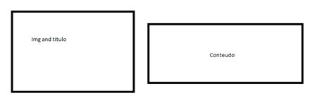 div display block css como alinhar uma div display inline block