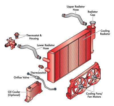 pendingin colling system