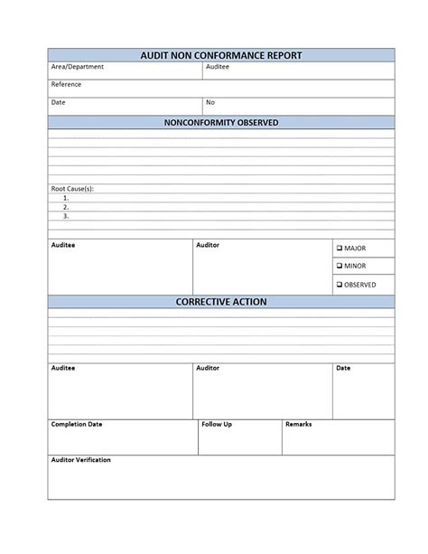 financial audit report template how to write sle