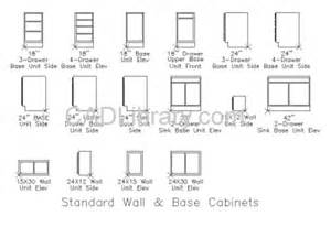 Standard Cabinet Depth Kitchen by Standard Kitchen Cabinet Depth Standard Kitchen Cabinet