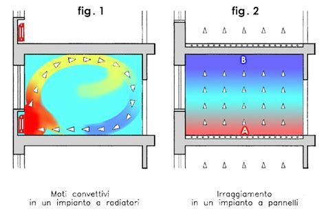 riscaldamento a pavimento ristrutturazione impianto a pannelli radianti a pavimento soluzione ideale