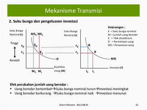 Sistem 52 M sistem moneter bab 29 dan 30
