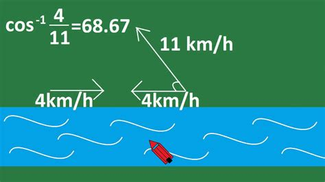 boat r problems vector problem boat going across a river solve for angle