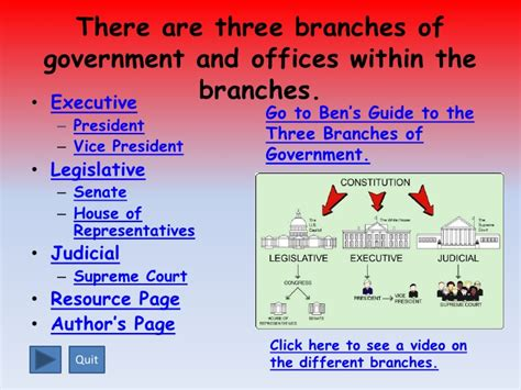 section quiz 3 2 three branches of government the three branches of government