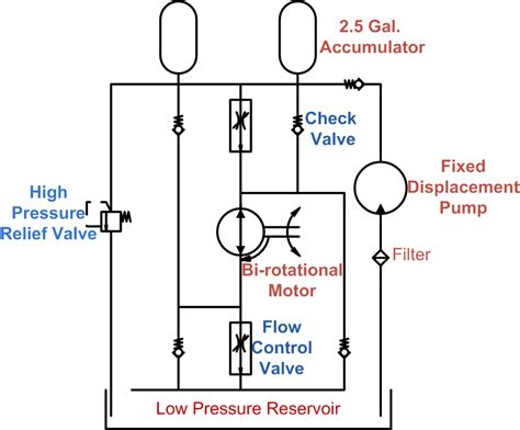 hydraulic valve diagram generous hydraulic system diagram pictures inspiration