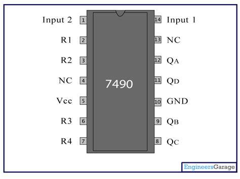 ls ic ls datasheet ic  pin diagram