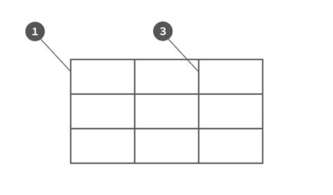 layout grid line css grid layout using grid areas