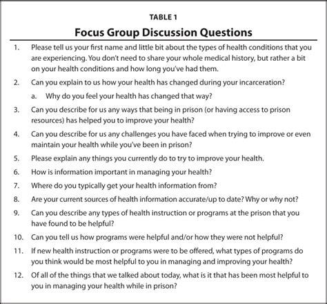 focus discussion report template inmates pursuit of health a focus study