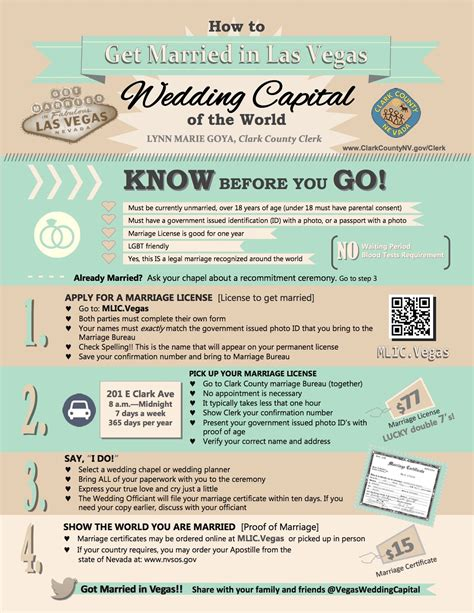 Marriage license record las vegas nv
