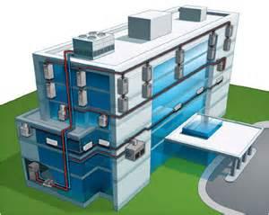 Climatemaster Water Source Heat Pump Water Source Heat Pump Applications
