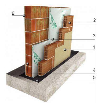 pannelli termoisolanti per pareti interne isolanti acustici per pareti interne installazione