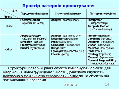 a pattern language towns buildings construction download презентация w06 patterns iii 04 59 2012