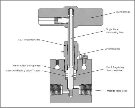 valve diagram stopcock diagram 28 images safety gas valve schematic