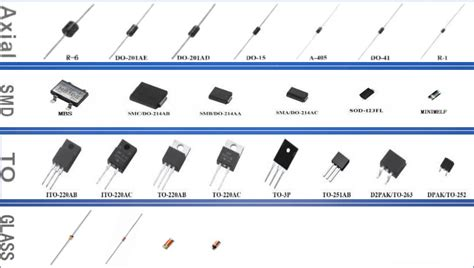 smd diode packages types schottky barrier rectifier diodes 80sq045 10sq045 12sq045 15sq045 20sq045 view schottky