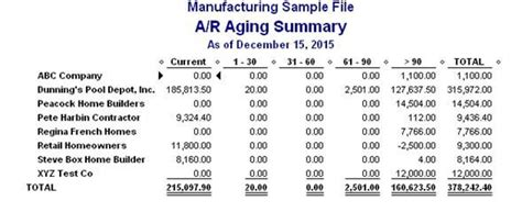 accounts payable aging report sle accounts receivable aging report template 28 images
